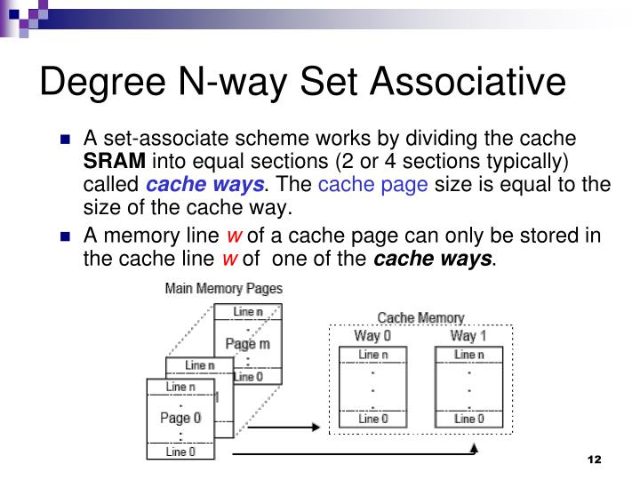 Degree N-way Set Associative