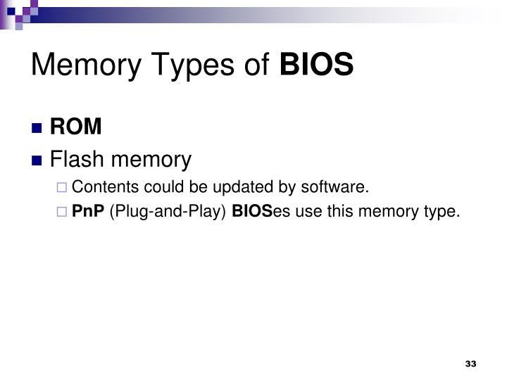 Memory Types of