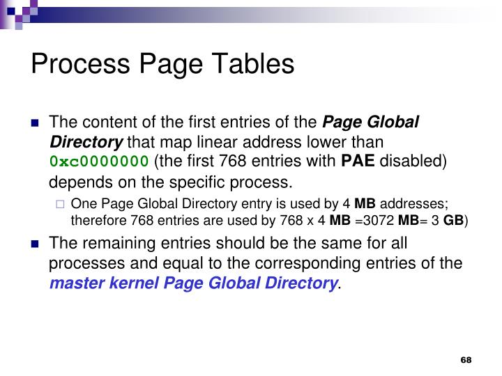 Process Page Tables