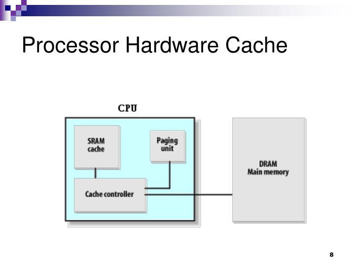 Processor Hardware Cache