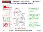ir radio development phases