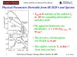 physical parameters derivable from ir sed s and spectra