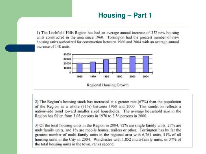 Housing – Part 1