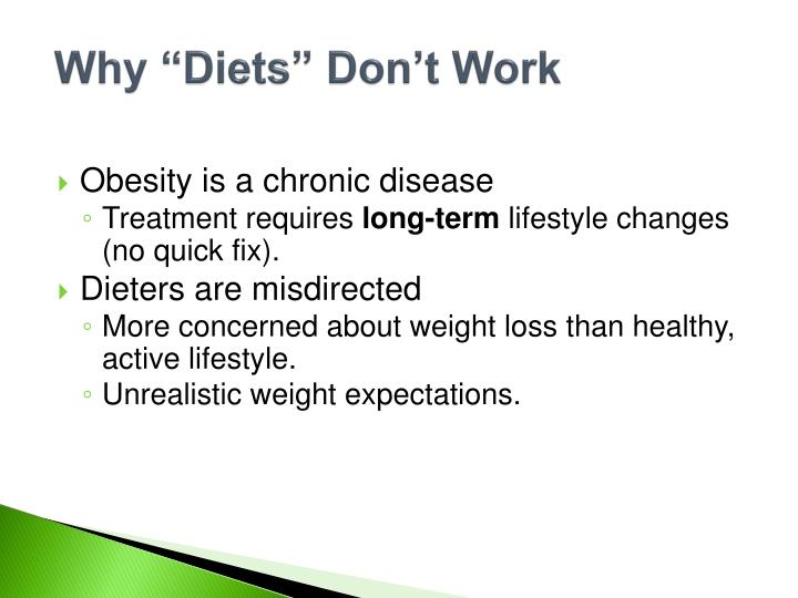 """Why """"Diets"""" Don't Work"""