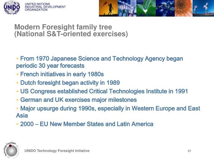 Modern Foresight family tree