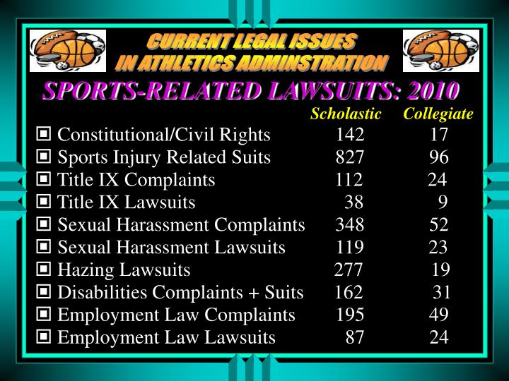 CURRENT LEGAL ISSUES