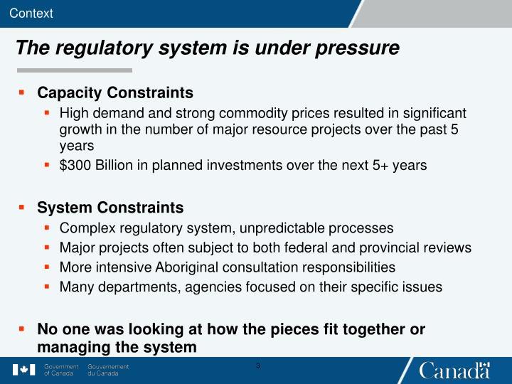 The regulatory system is under pressure