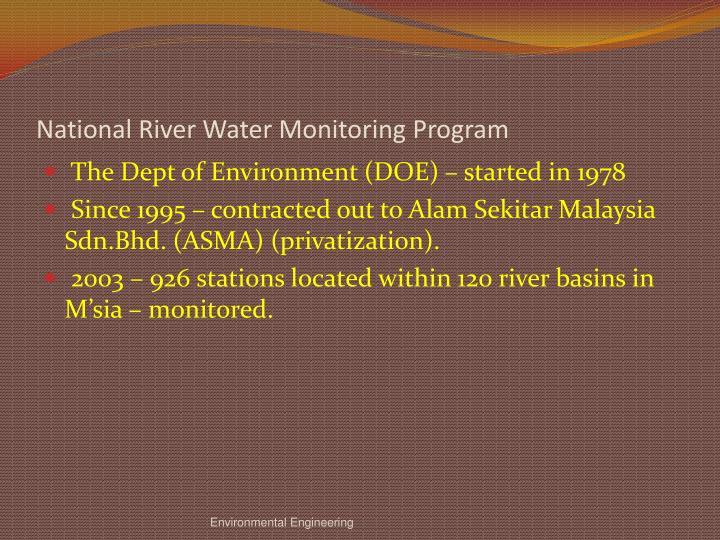 National River Water Monitoring Program