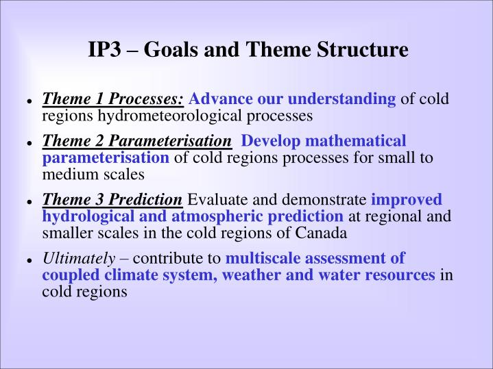 IP3 – Goals and Theme Structure