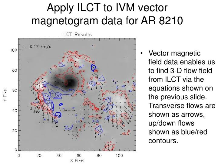Apply ILCT to IVM vector magnetogram data for AR 8210