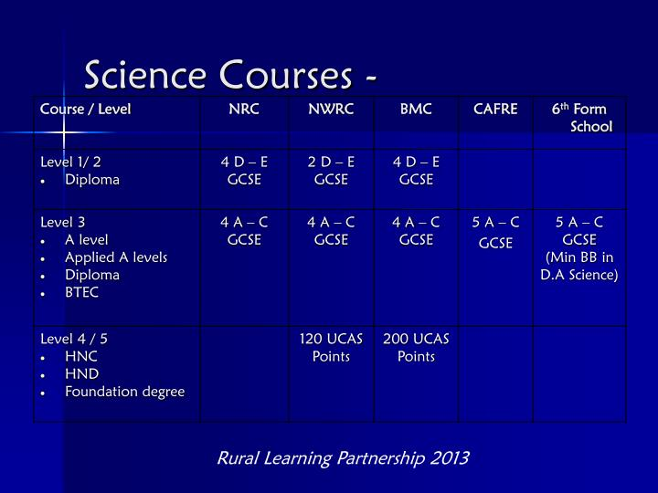 Science Courses -