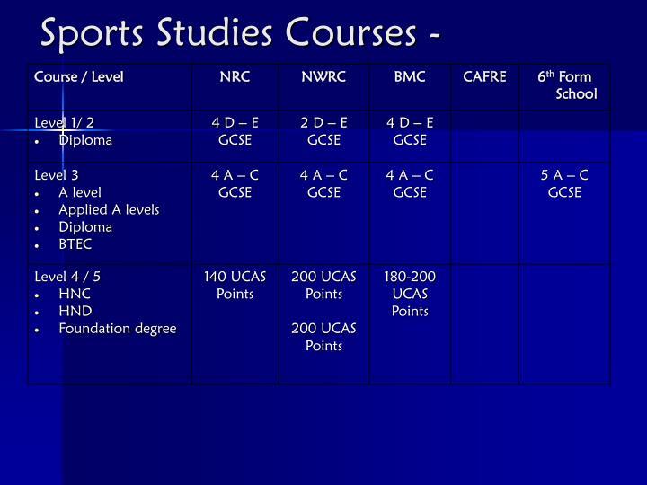 Sports Studies Courses -