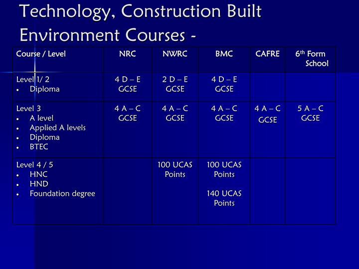 Technology, Construction Built Environment Courses -