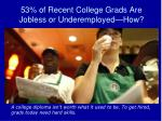 53 of recent college grads are jobless or underemployed how