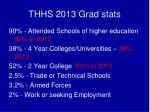 thhs 2013 grad stats
