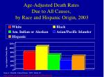 age adjusted death rates due to all causes by race and hispanic origin 2003