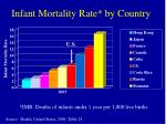 infant mortality rate by country