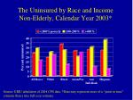 the uninsured by race and income non elderly calendar year 2003