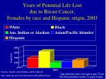 years of potential life lost due to breast cancer females by race and hispanic origin 2003