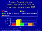 years of potential life lost due to cerebrovascular diseases by race and hispanic origin 2003