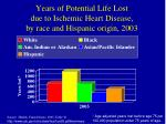 years of potential life lost due to ischemic heart disease by race and hispanic origin 2003