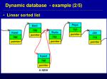 dynamic database example 2 5