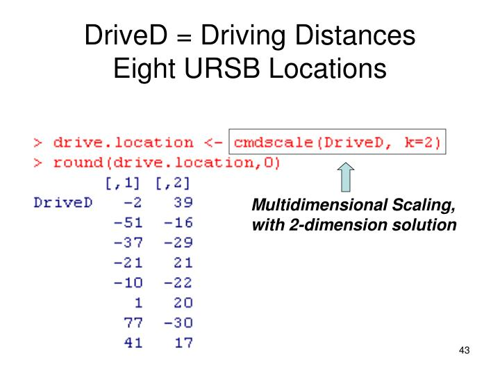 DriveD = Driving Distances