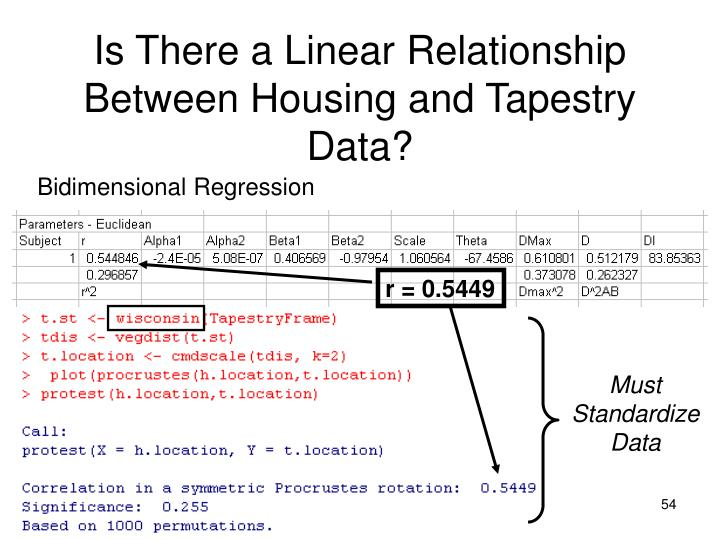 Is There a Linear Relationship