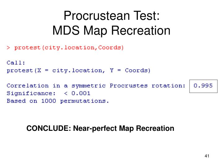 Procrustean Test: