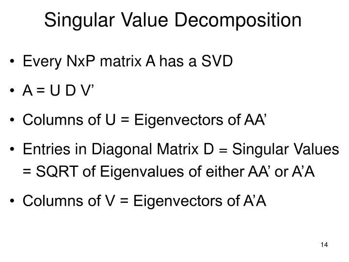 Every NxP matrix A has a SVD
