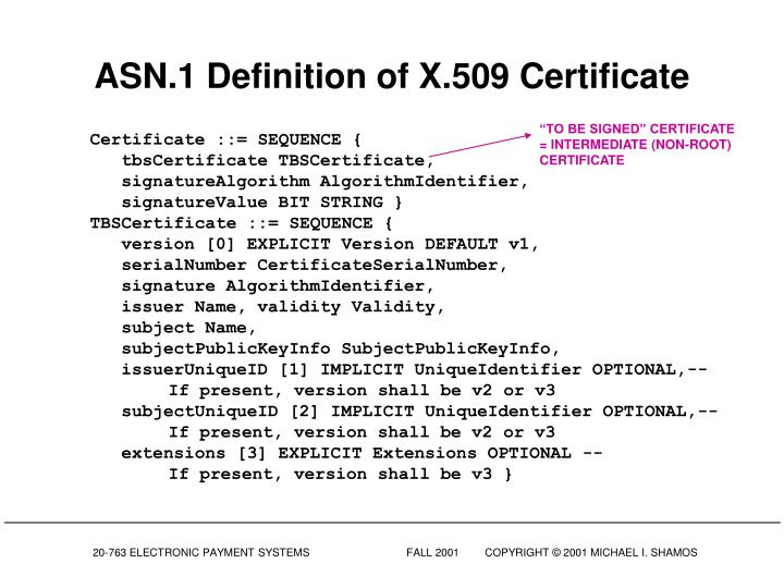 Ppt electronic payment systems 20 763 lecture 7 digital asn1 definition of x509 certificate yelopaper Choice Image