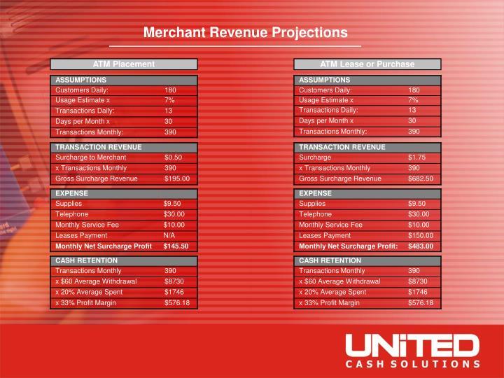 Merchant Revenue Projections