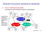 internet structure network of networks2