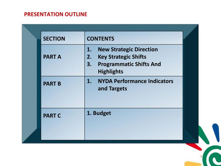 Ppt National Youth Development Agency Strategic Plan 201314