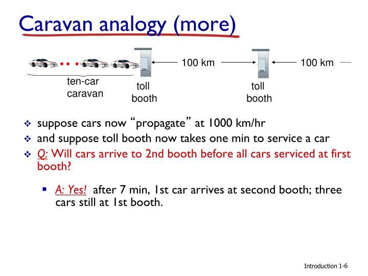 Caravan analogy (more)