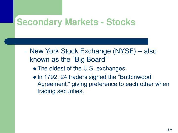 Secondary Markets - Stocks