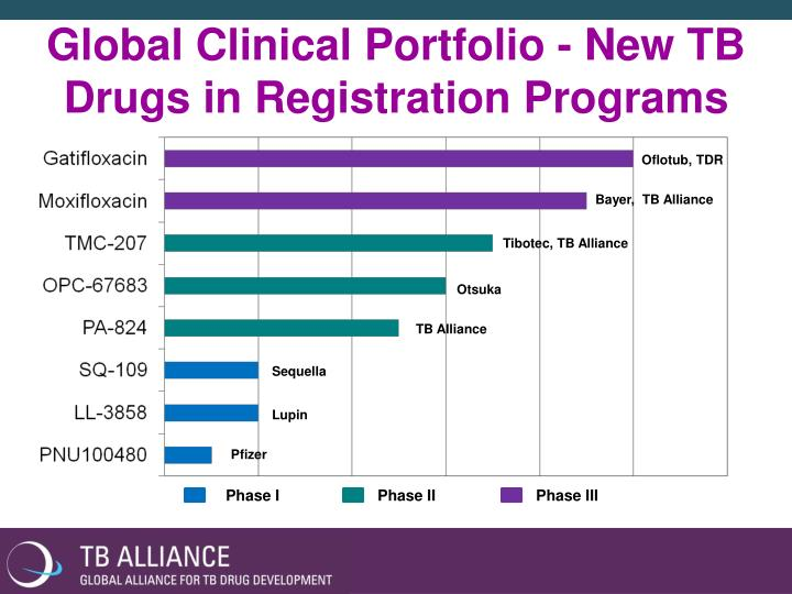 the business of developing new drugs A new analysis conducted at forbes puts grim numbers on these costs a company hoping to get a single drug to market can expect to have spent $350 million before the medicine is available for sale.