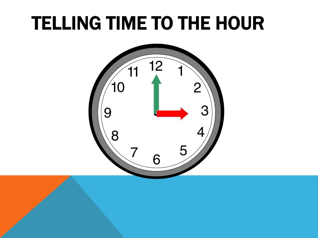 PPT   Telling Time to the Hour PowerPoint Presentation, free ...