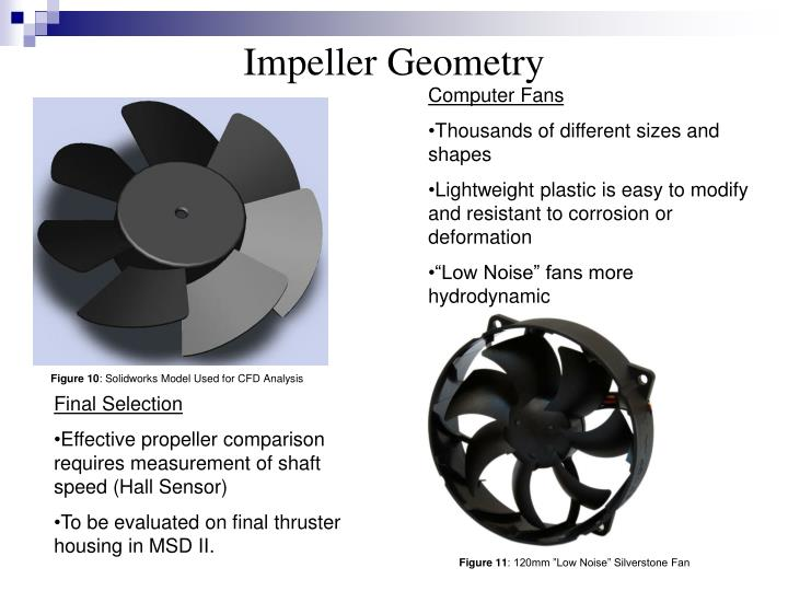 Impeller Geometry