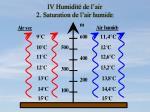 iv humidit de l air 2 saturation de l air humide4