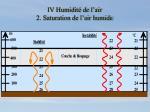 iv humidit de l air 2 saturation de l air humide7