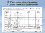 ix l information m t o a ronautique 3 la carte temsi et la coupe verticale3