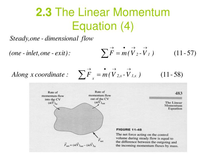 linear momentum Platform trapeze requires athleticism, good timing, and a strong understanding of the principles of conservation of linear momentum in this unit, students will learn about linear momentum and its conservation they will see how platform trapeze artists use momentum to help them soar beneath the big.