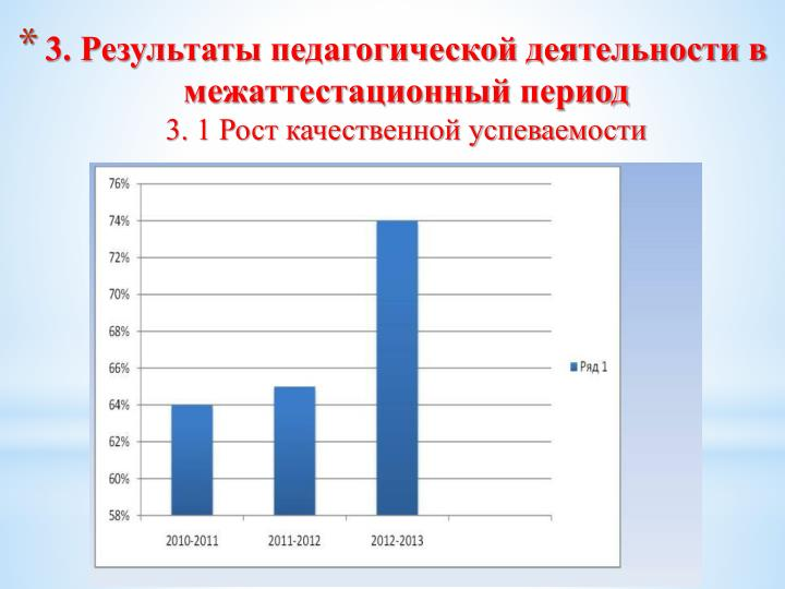 3. Результаты педагогической деятельности в