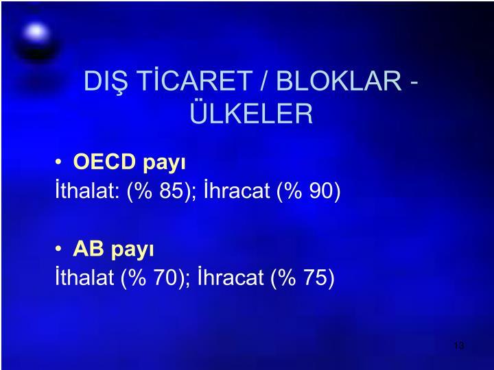 DIŞ TİCARET / BLOKLAR - ÜLKELER