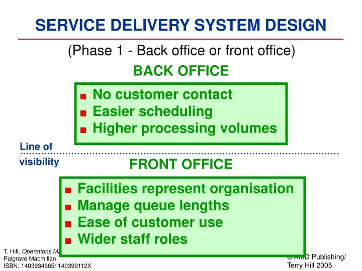 (Phase 1 - Back office or front office)