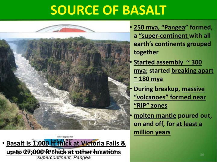 SOURCE OF BASALT