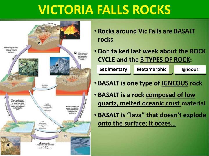 VICTORIA FALLS ROCKS