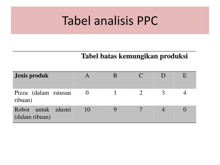 Tabel