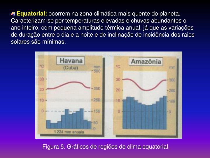 Equatorial: